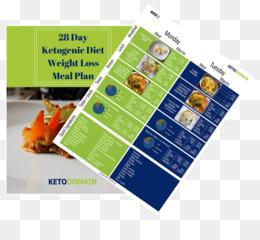 dieta keto la guía completa para una dieta alta en grasas