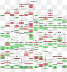 Protolanguage descarga gratuita de png - Sri Lanka Tamil